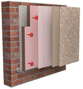 External wall insulation for the home.